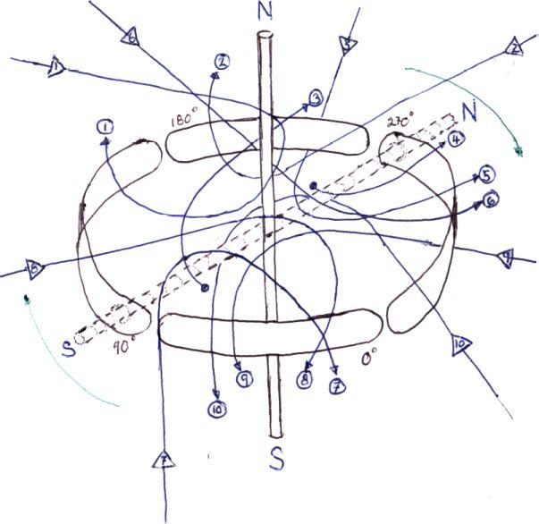 Elektronrörelser i komplett MAGVID.