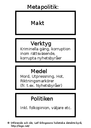 http://blog.lege.net/content/metapolitiken20100808160545.jpg