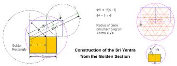 http://blog.lege.net/content/sriyantra-goldensection.jpg